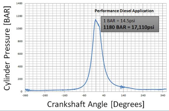 Engine Vibration • Fluidampr - Manufacturer of Performance