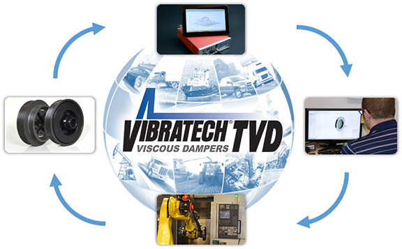 Turnkey Services From Vibratech